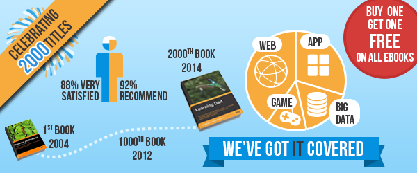 2000th-Book-Home-Page